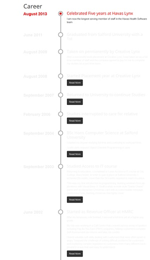 Career Timeline page screenshot